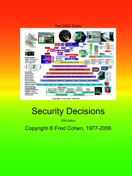 Security Decisions